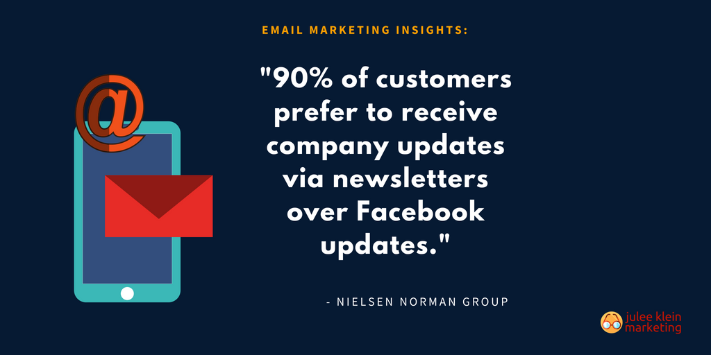 email newsletter statistic